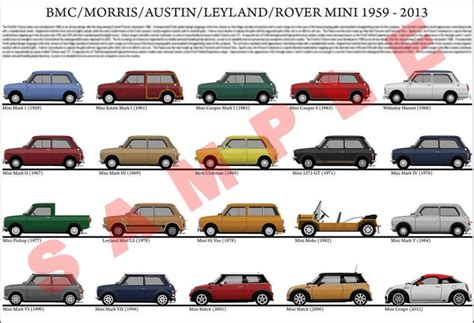 Mini Dokter Model B mini 1959 to 2012 model chart poster print bmc leyland rover bmw cooper