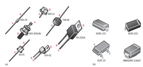 diode and types applications and uses of diodes in everyday