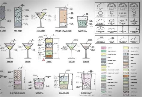 The Big Picture Mix Precision Drinks With This Delightful