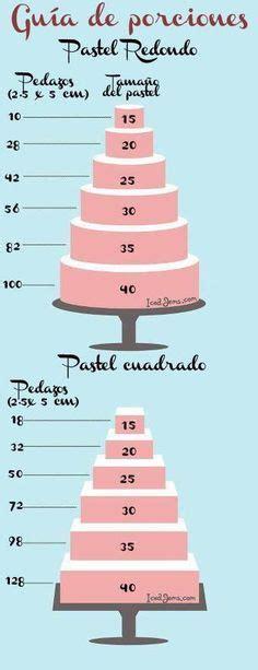 Medidas para saber el tamaño de pastel   Medidas Pasteles