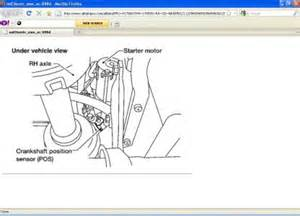 Nissan Sentra Wont Start 2003 Nissan Sentra Car Won T Start Engine Mechanical