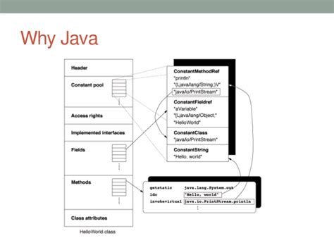 Why Android Uses Java by Decompiling Android