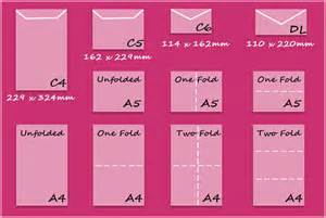 paper card and envelope sizes createandcraft