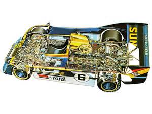 Sunoco Porsche 917 30 Porsche Sunoco Porsche 917 30