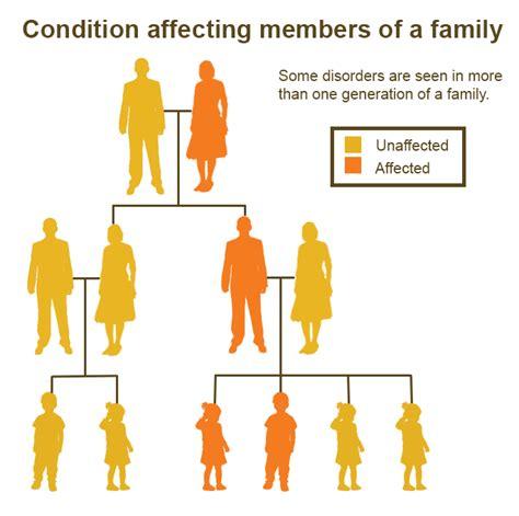 mental illness test inheriting mental disorders healthychildren org