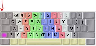 keyboard layout recognize key bindings how to set emacs to recognize backtick and