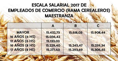 aumento empleados de comercio 2016 jorge vega paritarias empleados de comercio 2015 2016 argentina html