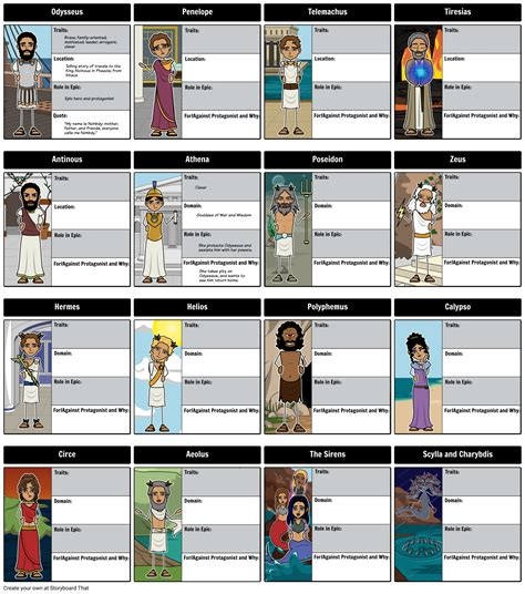 the odyssey character map storyboard by rebeccaray