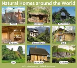 maisons naturelles et construction naturelle autour du monde