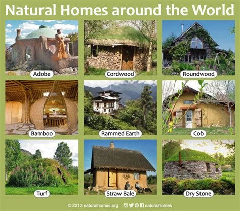 Around The World Home - building techniques around the world