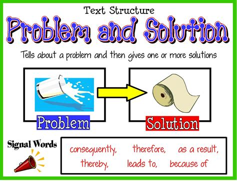 problem solution picture books information for students mrs galindo mrs escalada s