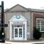 contact the milford bank