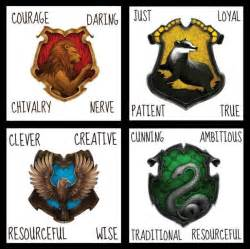 harry potter house characteristics may the be