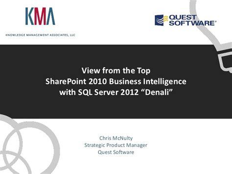 Snhu Mba Business Intelligence Sql sharepoint conference recap bi