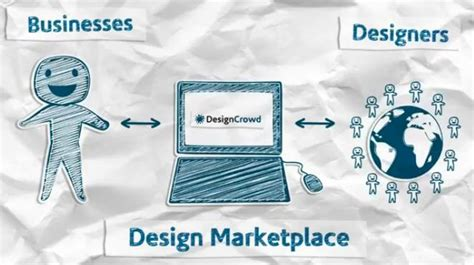 designcrowd net worth startup experiences massive boom hitting 10 million in