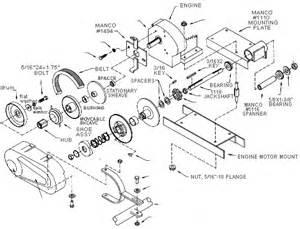 manco 30 series belt drive systems