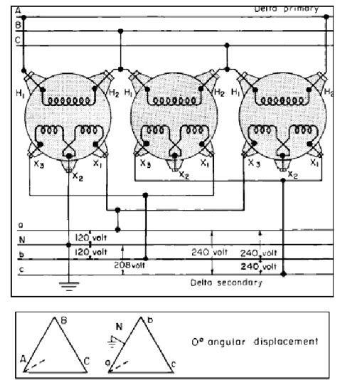 tap 3 phase transformer wiring diagram tap get free