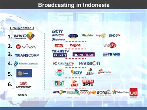 Tv Digital Tvri tv digital kemenkominfo universitas dr moestopo jun 2015