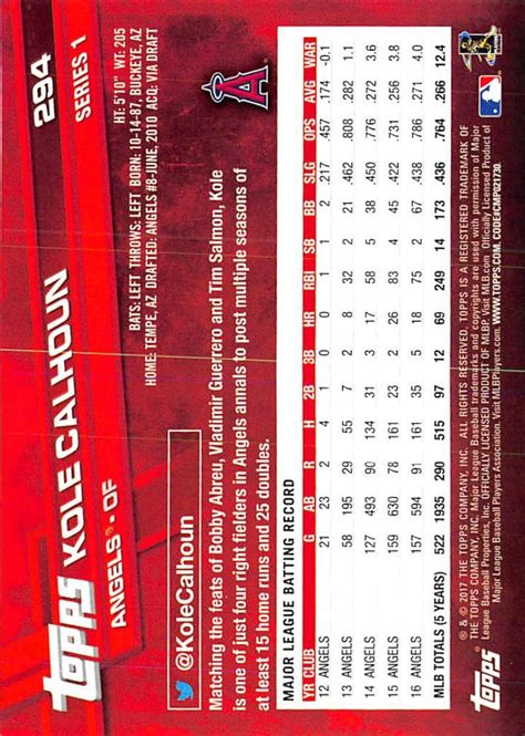 make your own topps card your cards 2017 mlb topps series 1 2 singles rc