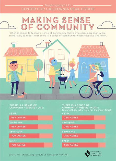 the sense of an those who make sense of community