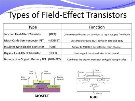 fet transistor nptel fet transistor lecture 28 images fet transistor nptel 28 images resolved common source jfet