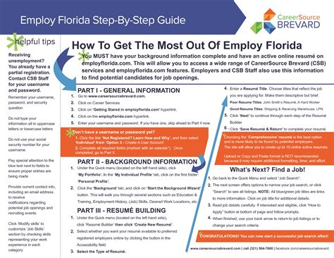 employ florida resume posting resource