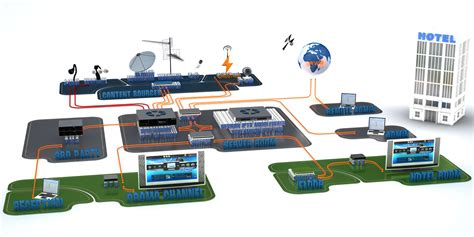 Tv Electronic Solutions iptv document s nevron iptv solutions