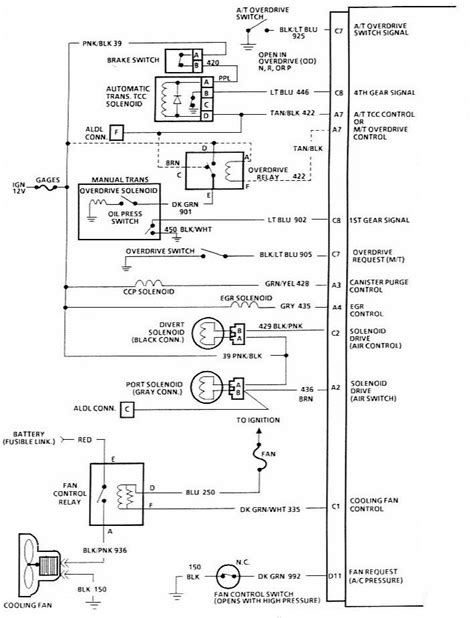 85 corvette tachometer wiring harness diagrams get free