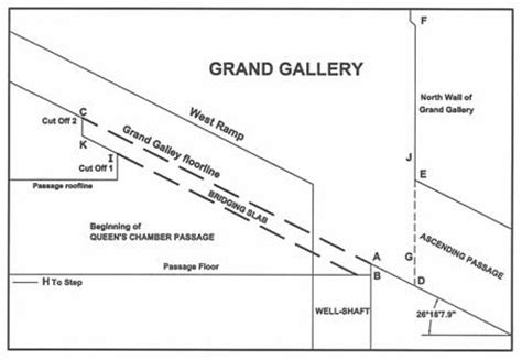 gallery height the great pyramid of giza