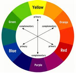 Matching Color Schemes | color matching basics part i color matching