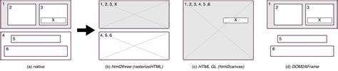 depth and complexity frame template image collections