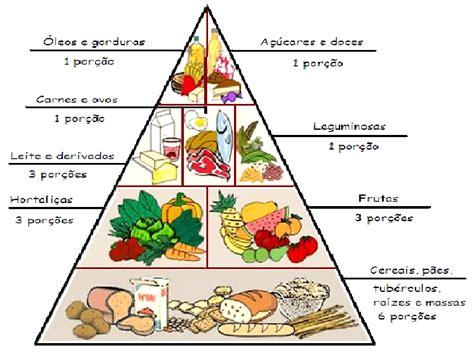 piramide alimentare inglese piramide alimentar related keywords piramide alimentar