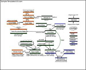 diagram of a family tree template nehru family tree diagram sle template sle templates