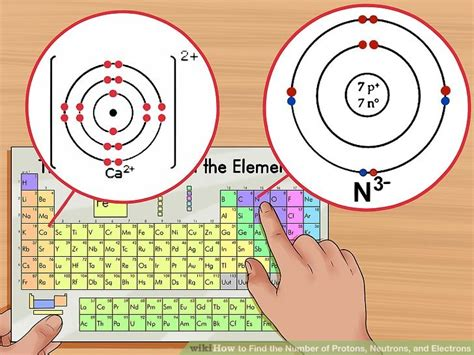Electron Proton Neutron by How To Find The Number Of Protons Neutrons And Electrons