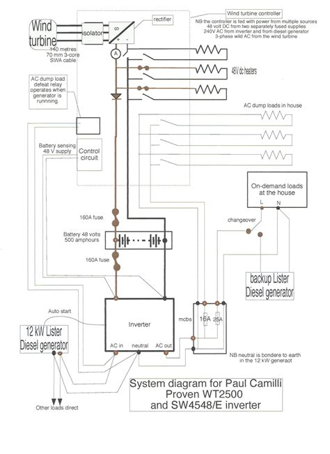 ac electrical wiring diagrams generator fuse box and