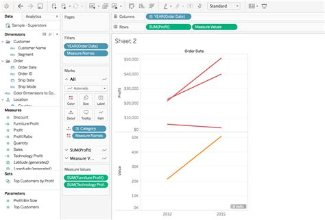slope chart how to create a shaded slope chart in tableau