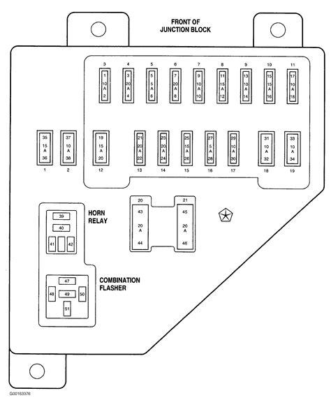 dodge  fuse box diagram  dodge challenger