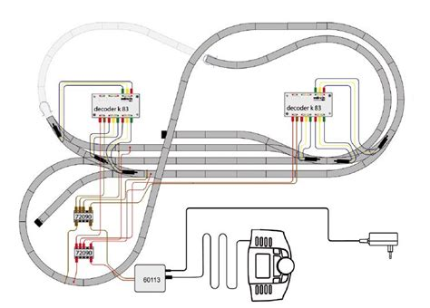 rails controller layout none can ms2 control uncoupler track 24997