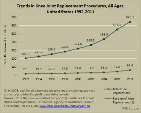 icd 9 code osteoporosis icd 9 cm codes for juvenile arthritis bmus the burden