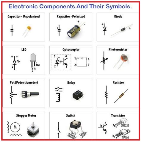 electronic components and their symbols new tech