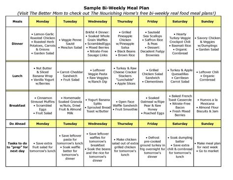 printable healthy eating plan mastering meal planning meat meals and weight loss