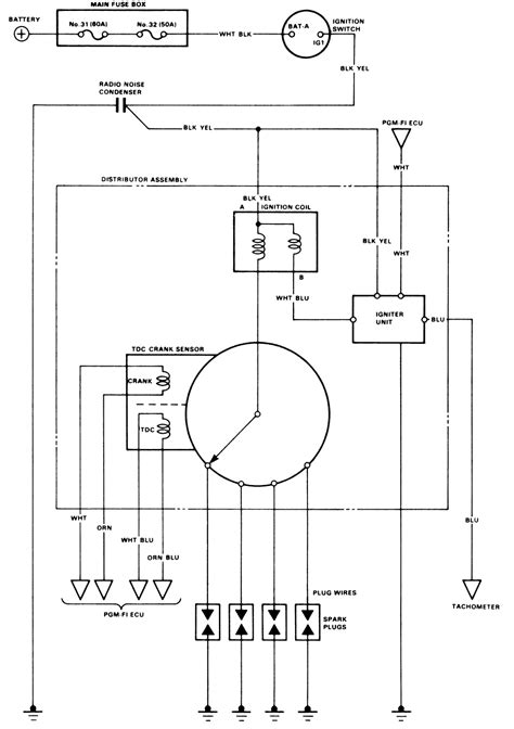 91 honda civic si engine wiring diagram get free get