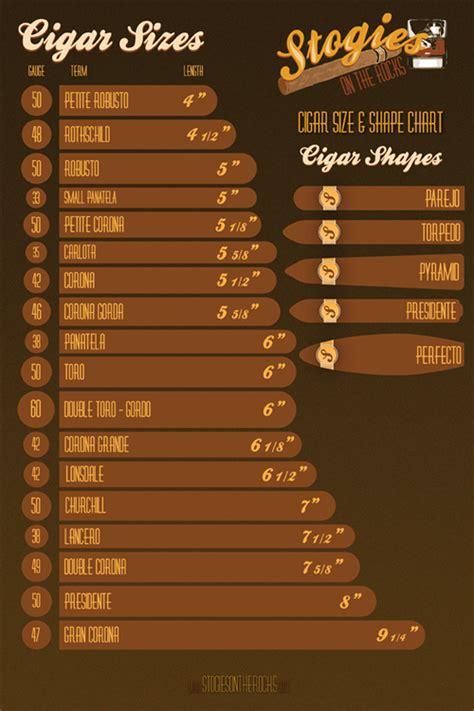 printable cigar ring size chart cigar sizes chart cigar poster bar art cigar size chart