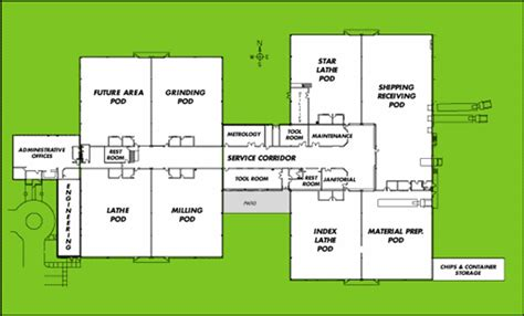 hotel plant layout a radically different production plant modern machine shop