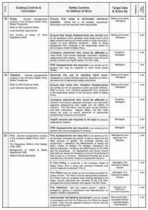 Health And Safety Arrangements Template by Health Safety Policy Statement Part 3 Brith Services Ltd