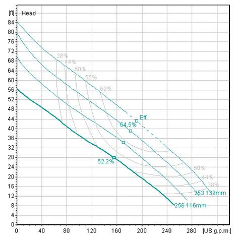 3085 flygt wiring diagram wiring diagrams wiring