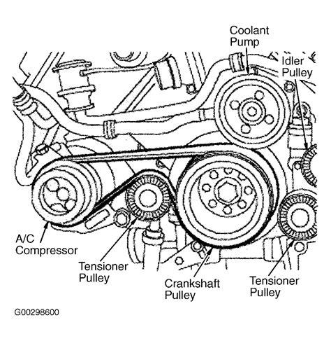 2005 Land Rover Range Rover Engine Diagram Or Manual