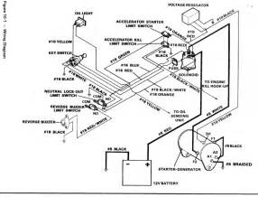 gas club car solenoid wiring diagram 96 gas get free image about wiring diagram