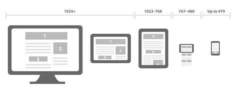 themes wordpress premium free 2014 best responsive wordpress themes 2014 premium and free