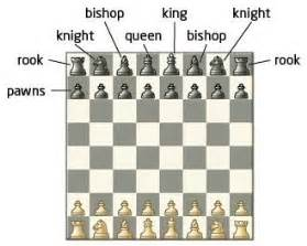 The bishop moves any number of squares diagonally in a straight line